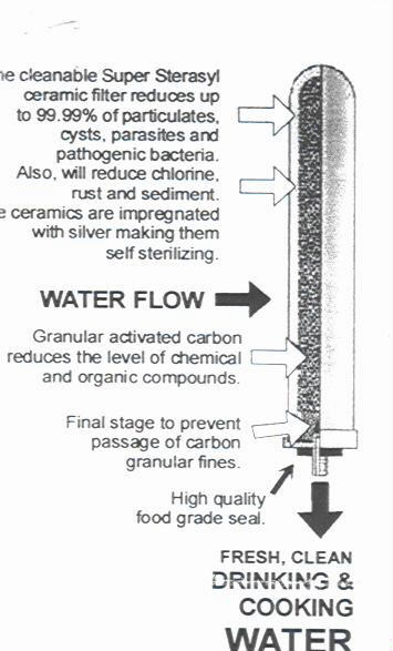 ceramic water filter element, berkefeld element