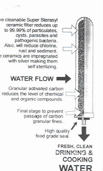 ceramic water filter element, berkefeld element